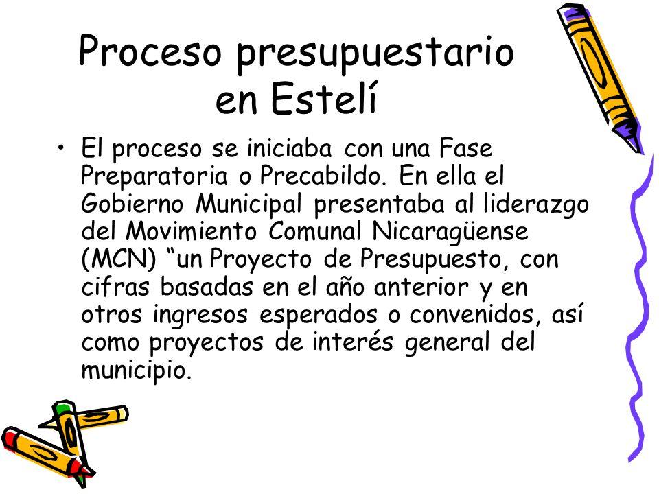Proceso presupuestario en Estelí