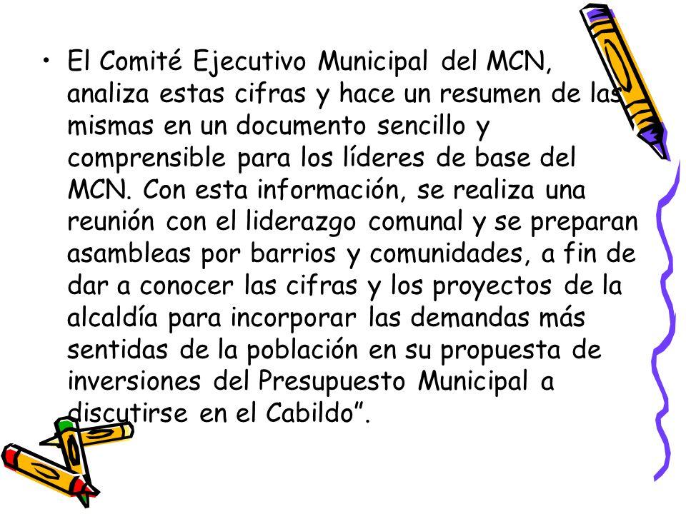 El Comité Ejecutivo Municipal del MCN, analiza estas cifras y hace un resumen de las mismas en un documento sencillo y comprensible para los líderes de base del MCN.