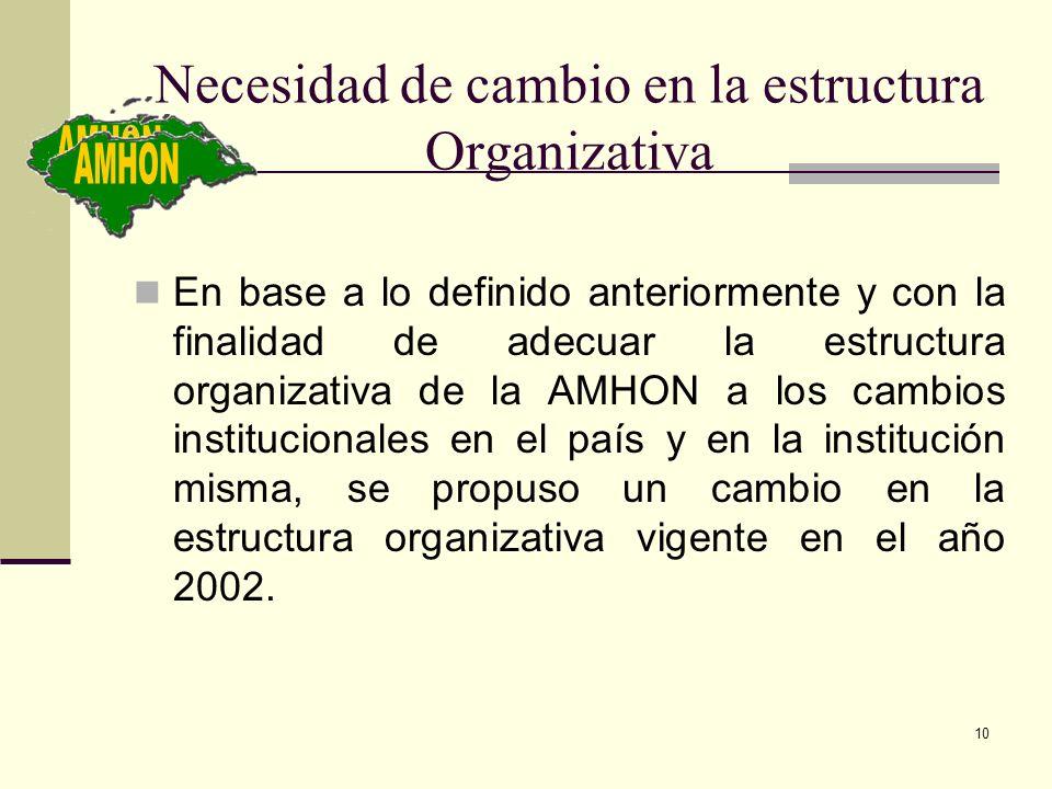 Necesidad de cambio en la estructura Organizativa