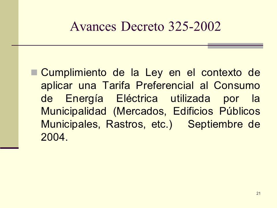 Avances Decreto 325-2002