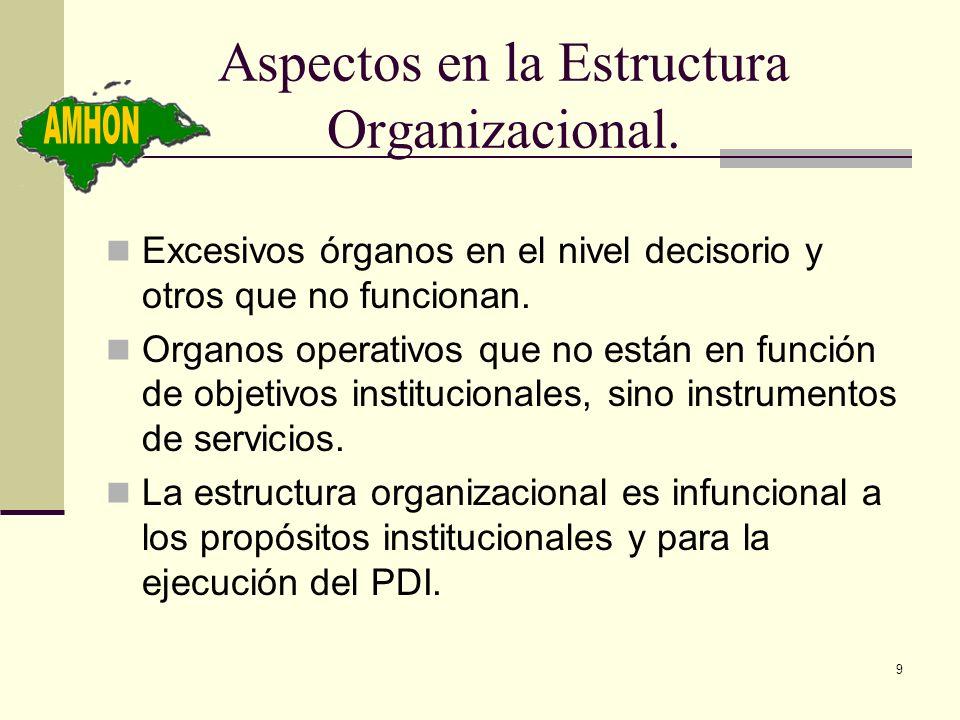 Aspectos en la Estructura Organizacional.