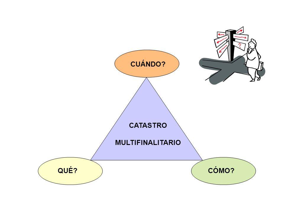 CUÁNDO CATASTRO MULTIFINALITARIO QUÉ CÓMO