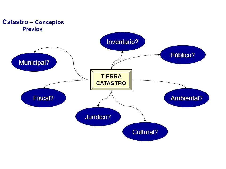 Catastro – Conceptos Previos
