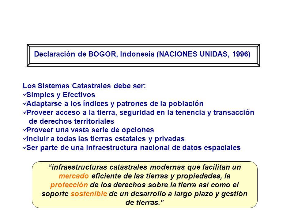 Declaración de BOGOR, Indonesia (NACIONES UNIDAS, 1996)