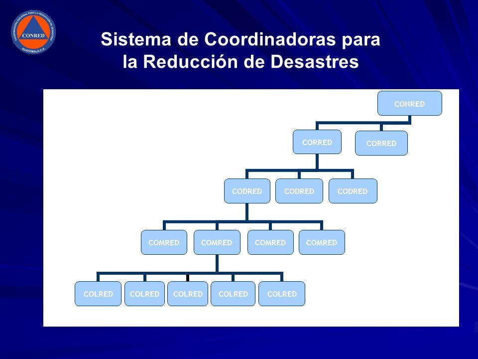 Sistema de Coordinadoras para la Reducción de Desastres