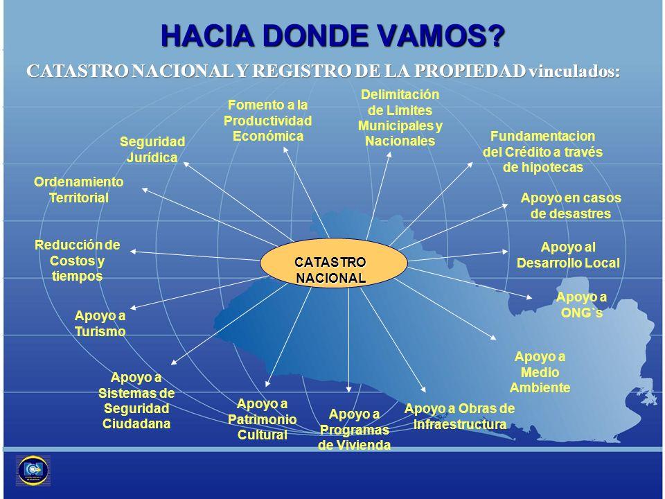 HACIA DONDE VAMOS CATASTRO NACIONAL Y REGISTRO DE LA PROPIEDAD vinculados: Seguridad Jurídica. Fomento a la Productividad Económica.