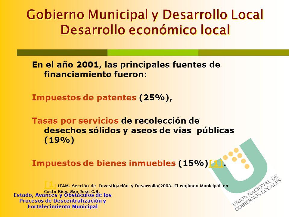 Gobierno Municipal y Desarrollo Local Desarrollo económico local