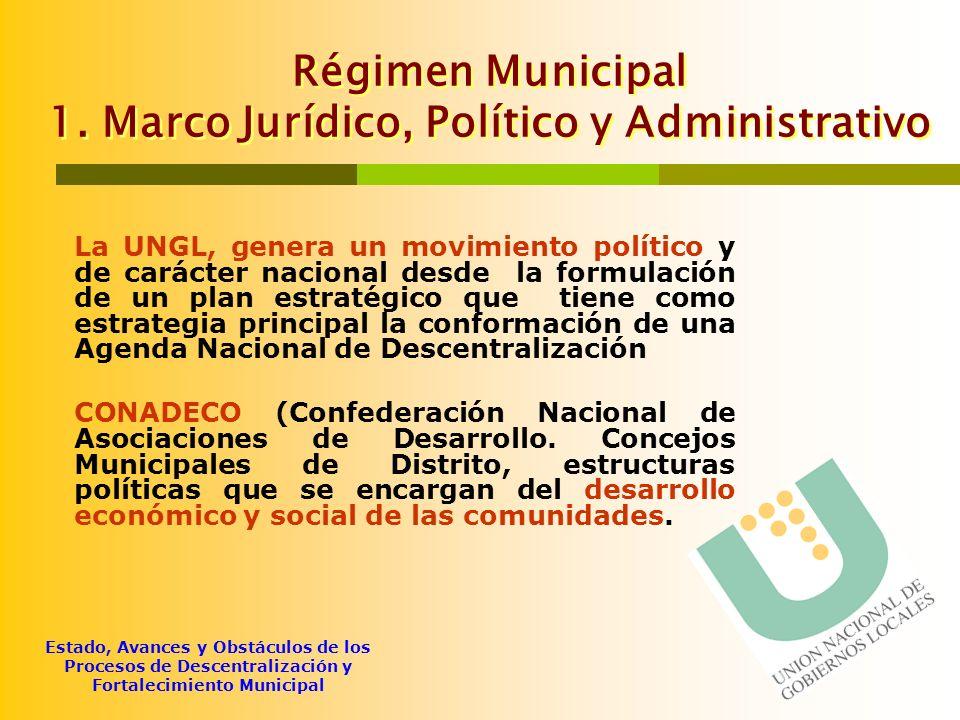 Régimen Municipal 1. Marco Jurídico, Político y Administrativo