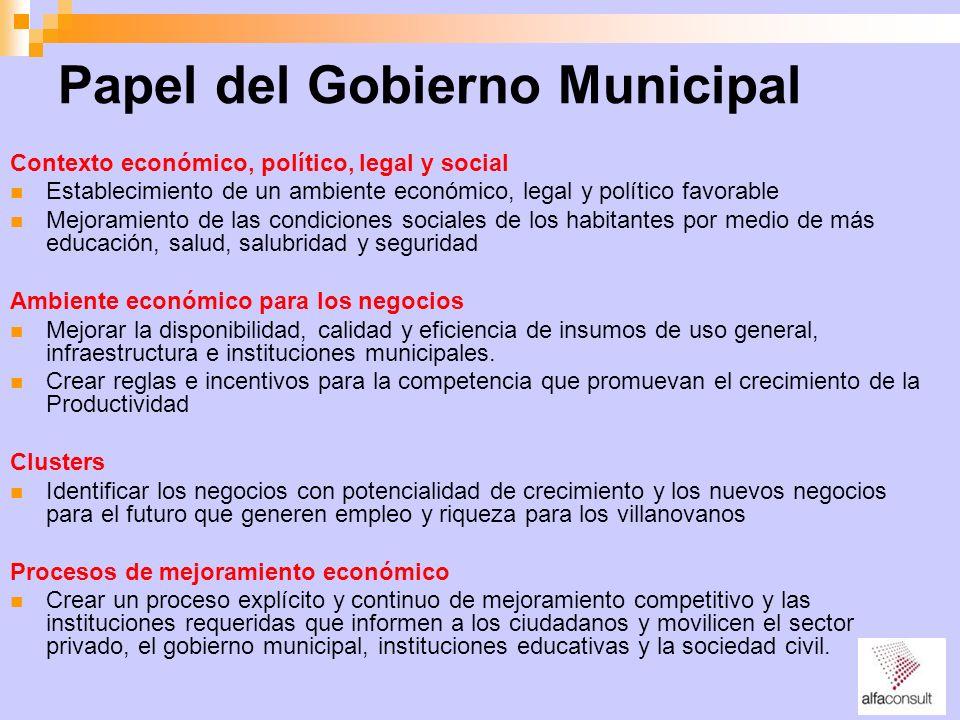 Papel del Gobierno Municipal