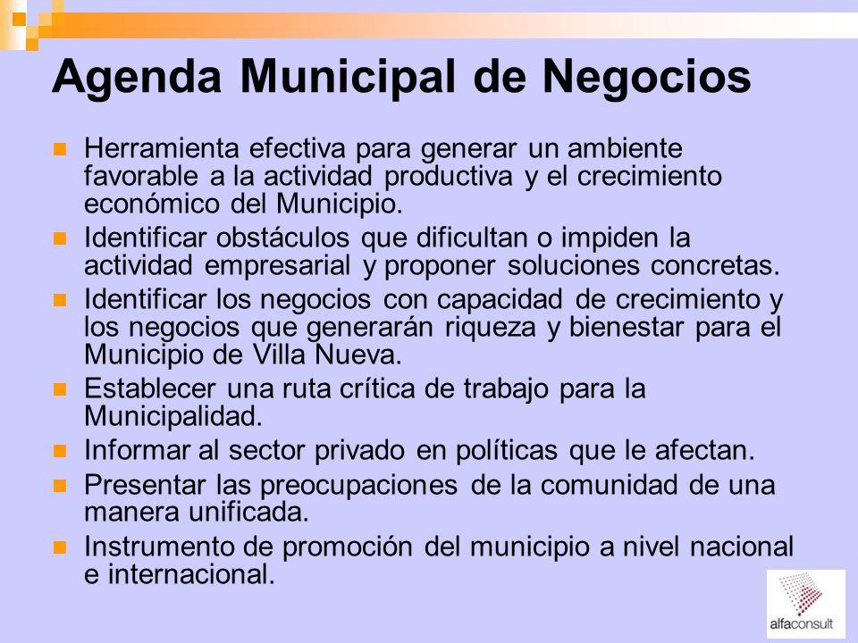 Agenda Municipal de Negocios
