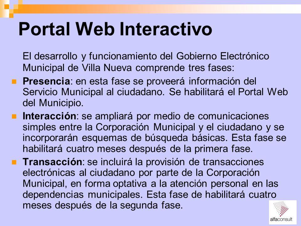 Portal Web Interactivo