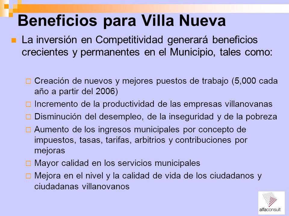 Beneficios para Villa Nueva