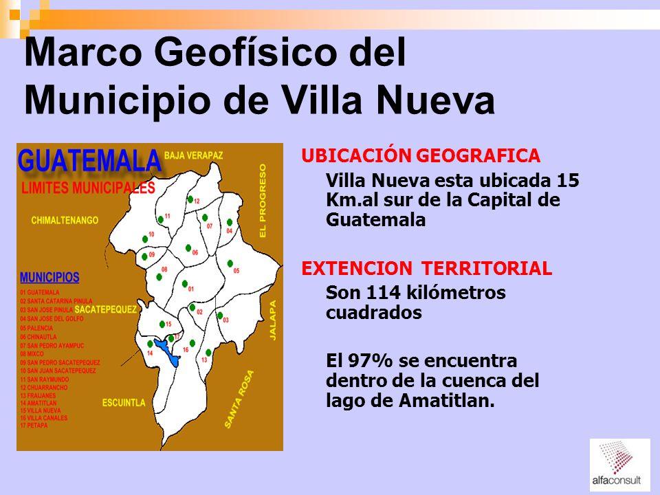 Marco Geofísico del Municipio de Villa Nueva