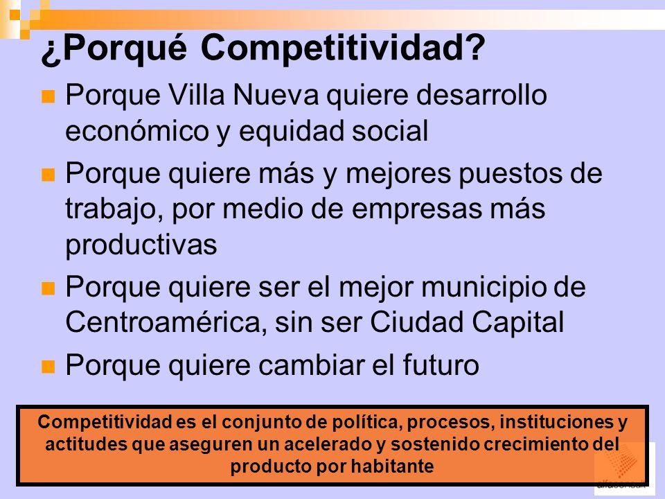 ¿Porqué Competitividad