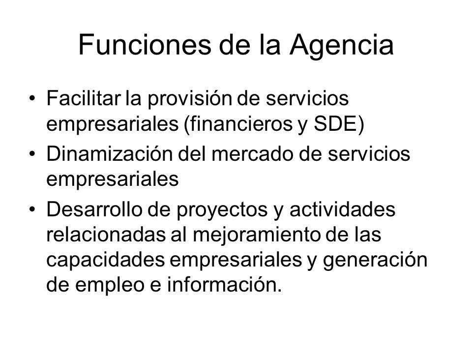 Funciones de la Agencia