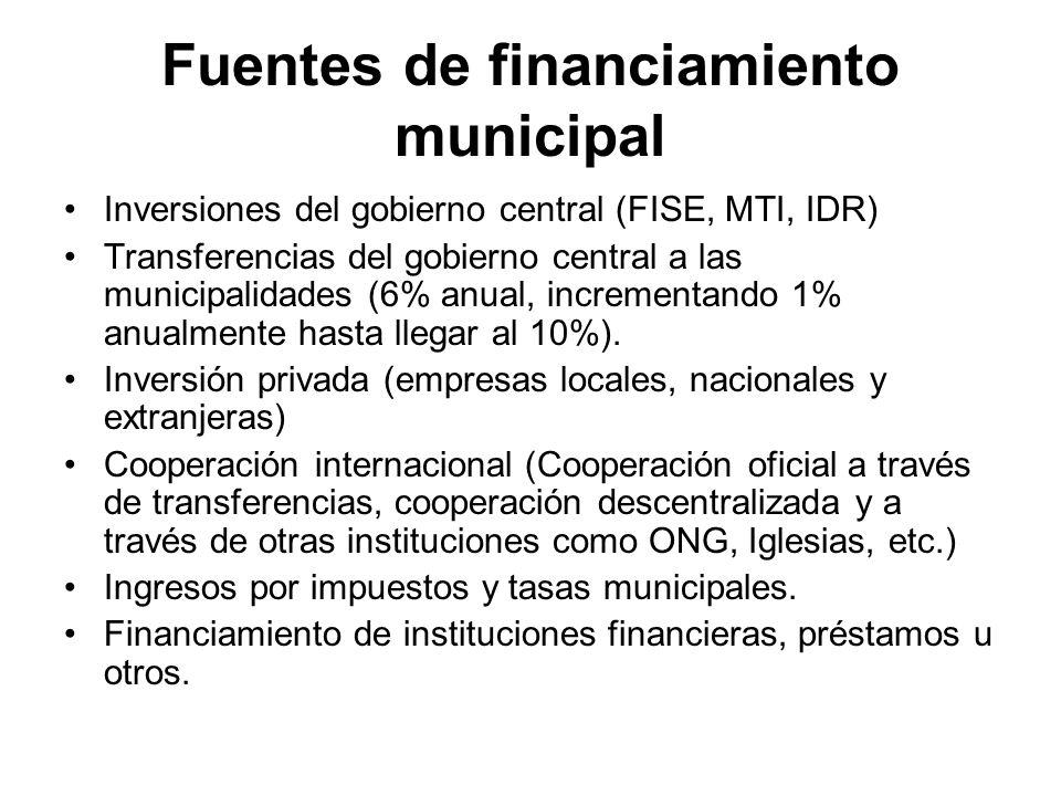 Fuentes de financiamiento municipal