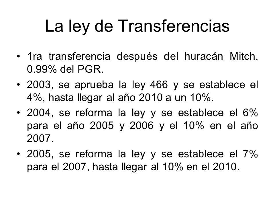 La ley de Transferencias