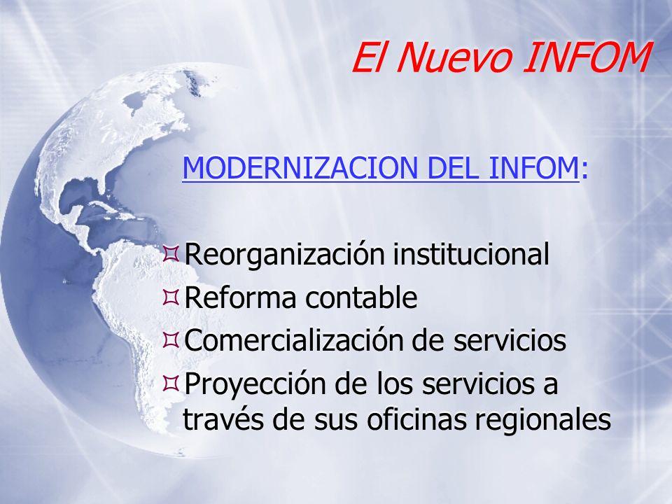 MODERNIZACION DEL INFOM: