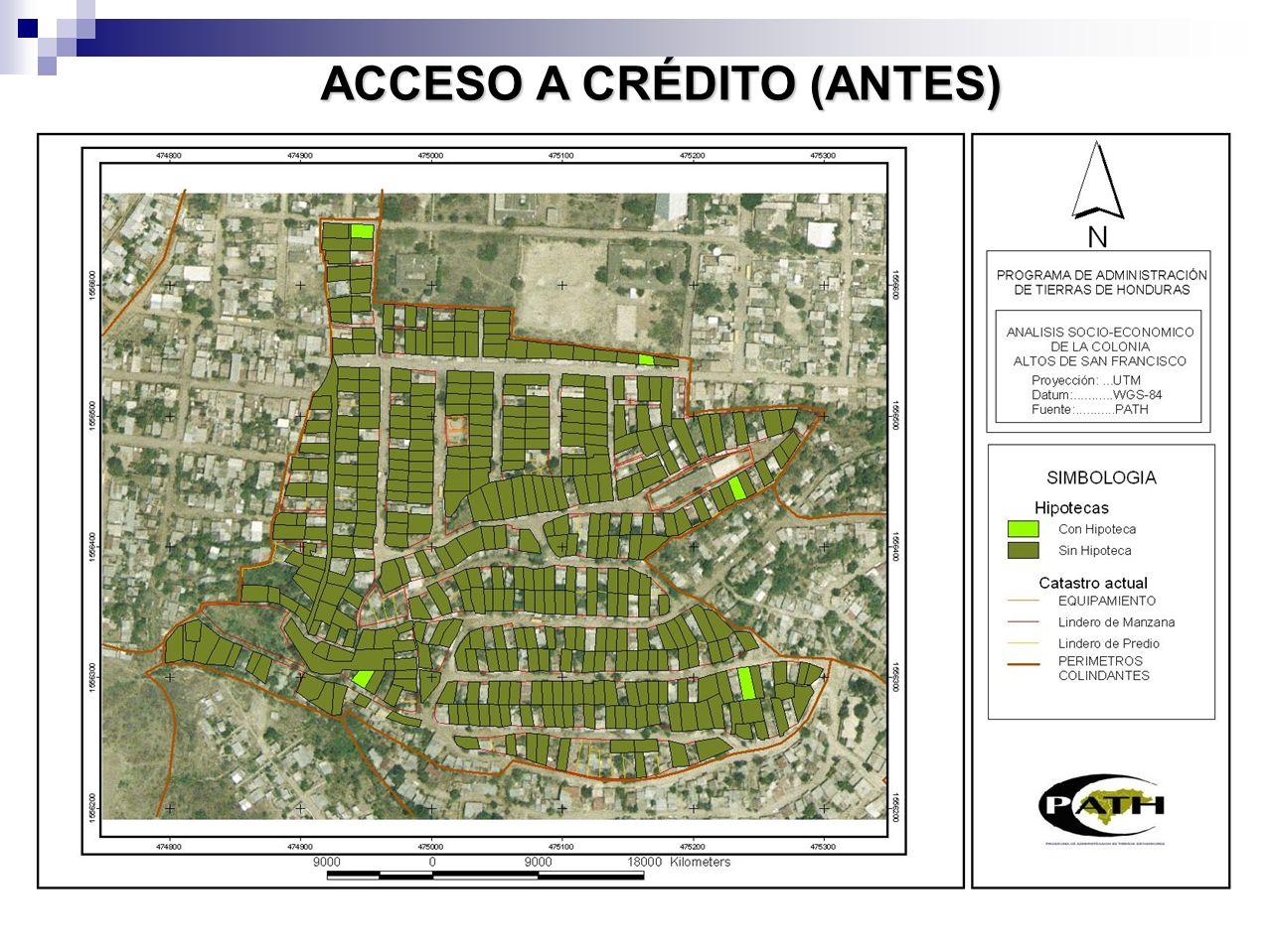 ACCESO A CRÉDITO (ANTES)