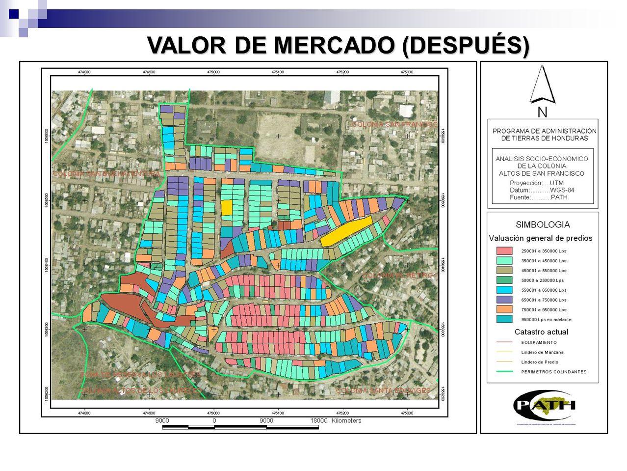 VALOR DE MERCADO (DESPUÉS)