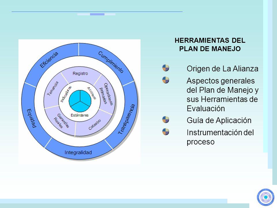 HERRAMIENTAS DEL PLAN DE MANEJO