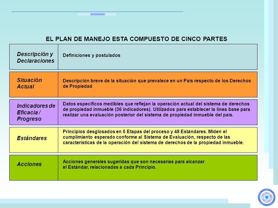 EL PLAN DE MANEJO ESTA COMPUESTO DE CINCO PARTES
