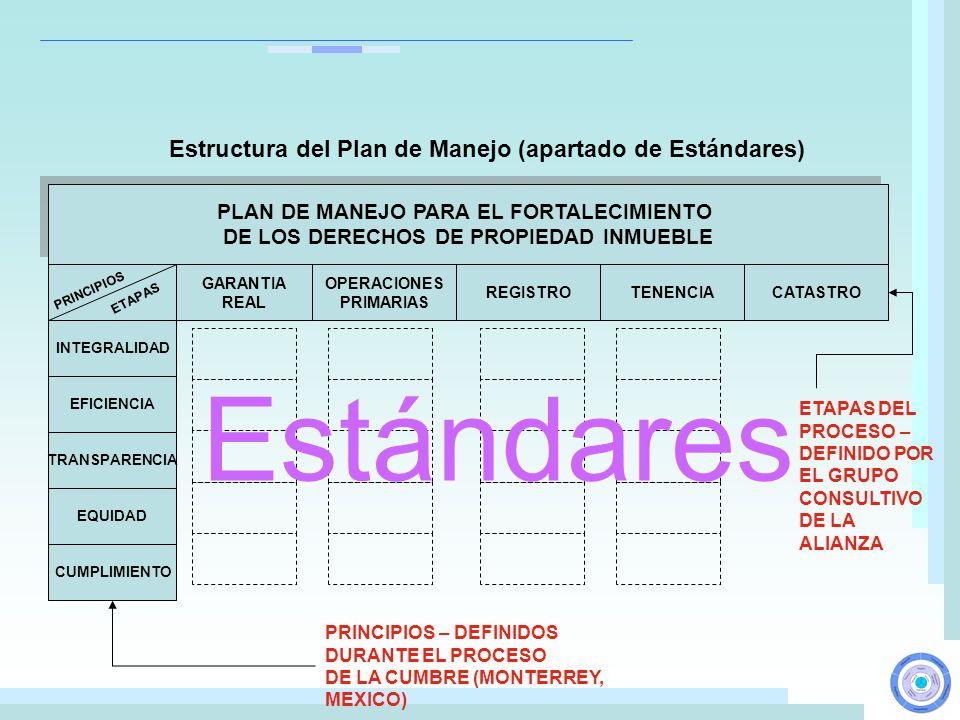 Estándares Estructura del Plan de Manejo (apartado de Estándares)