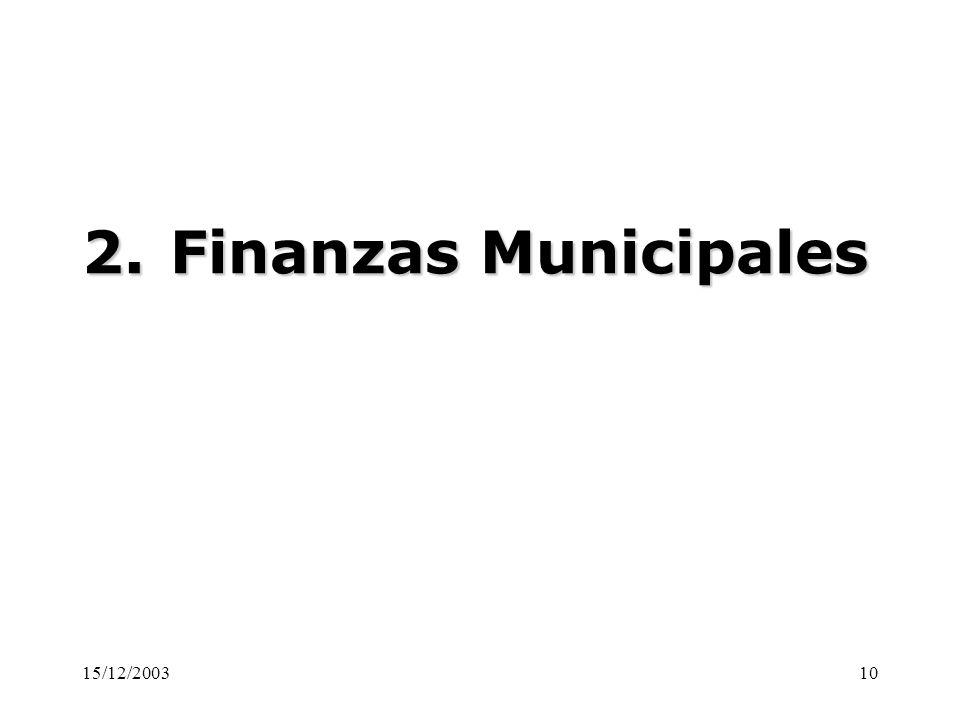 Finanzas Municipales 15/12/2003