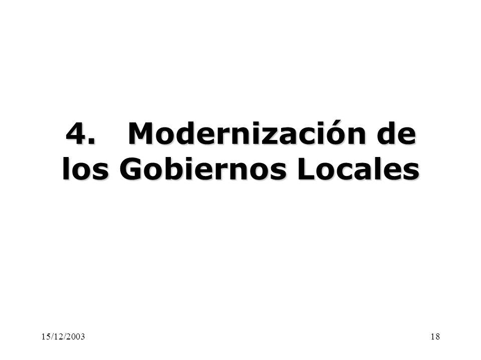 4. Modernización de los Gobiernos Locales