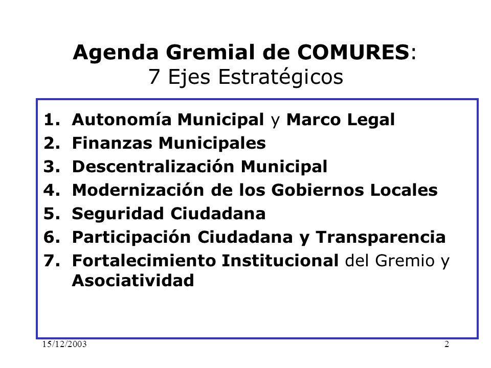 Agenda Gremial de COMURES: 7 Ejes Estratégicos