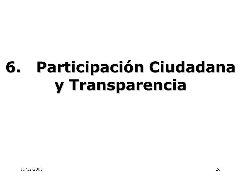 6. Participación Ciudadana y Transparencia