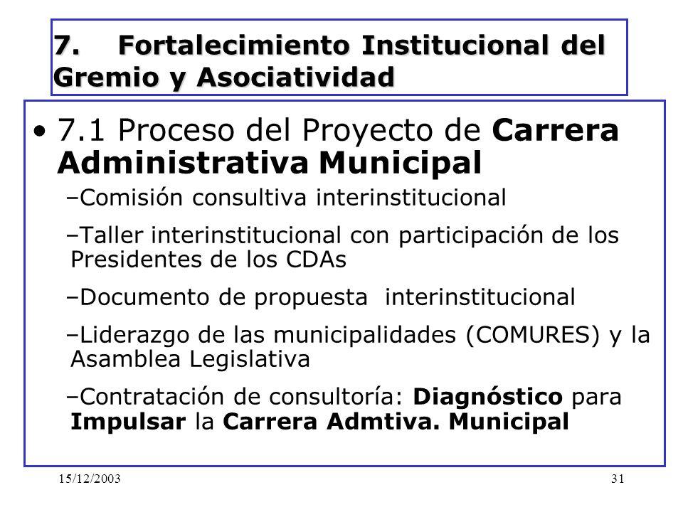 7. Fortalecimiento Institucional del Gremio y Asociatividad