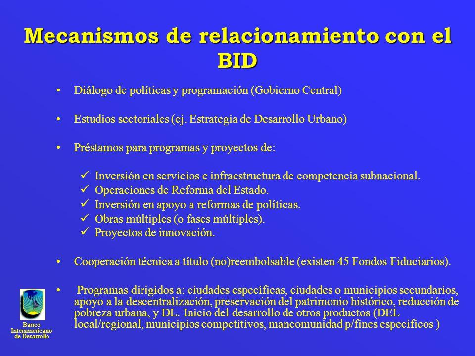 Mecanismos de relacionamiento con el BID