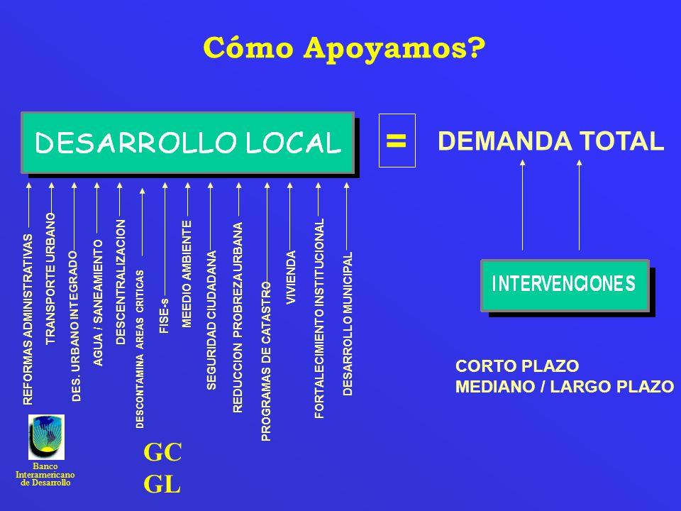 = Cómo Apoyamos DEMANDA TOTAL GC GL CORTO PLAZO MEDIANO / LARGO PLAZO