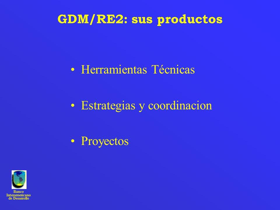 GDM/RE2: sus productos Herramientas Técnicas Estrategias y coordinacion Proyectos