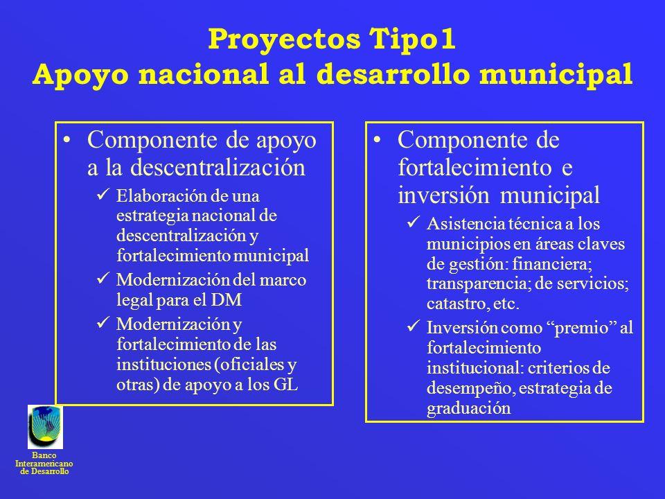 Proyectos Tipo1 Apoyo nacional al desarrollo municipal
