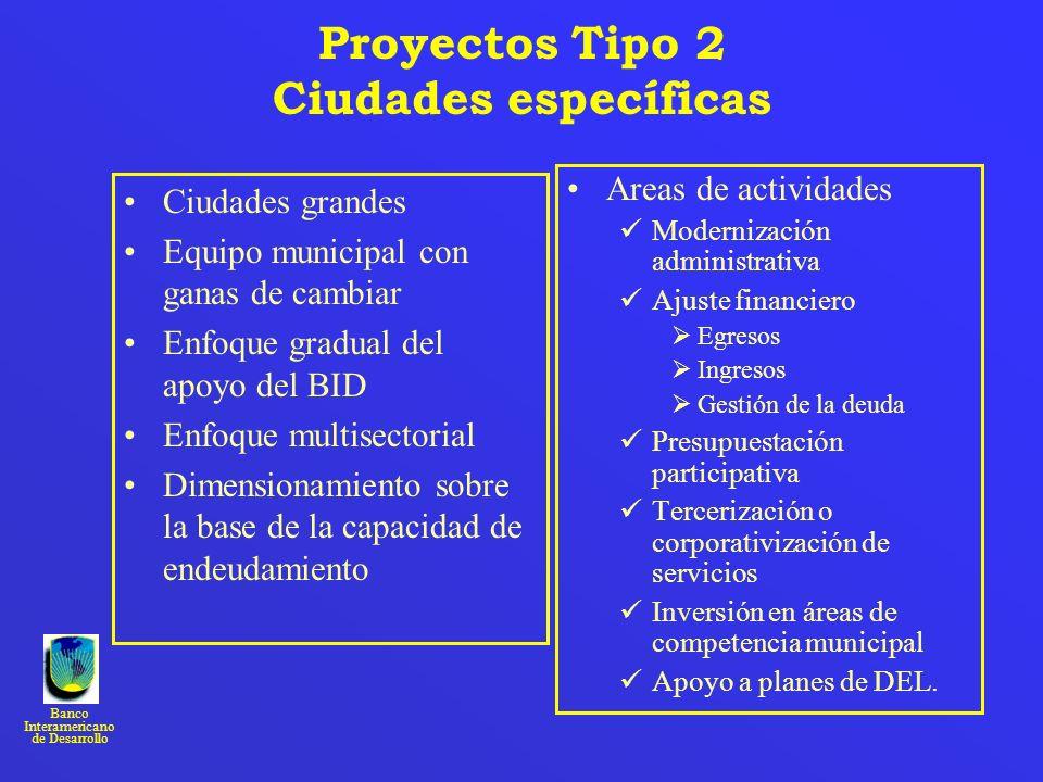 Proyectos Tipo 2 Ciudades específicas