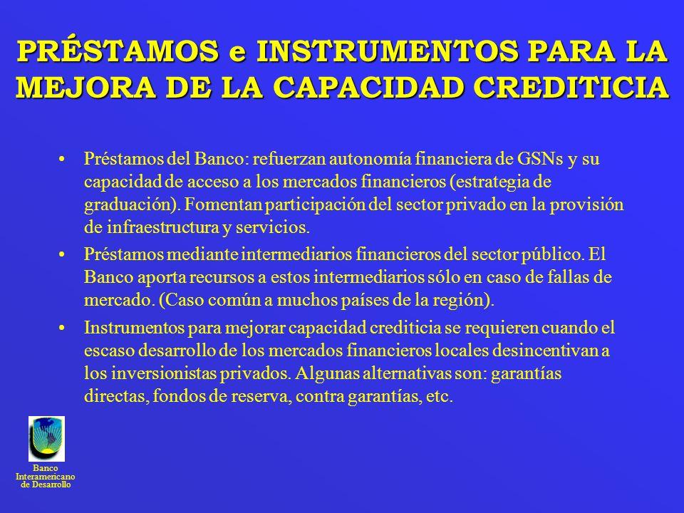 PRÉSTAMOS e INSTRUMENTOS PARA LA MEJORA DE LA CAPACIDAD CREDITICIA