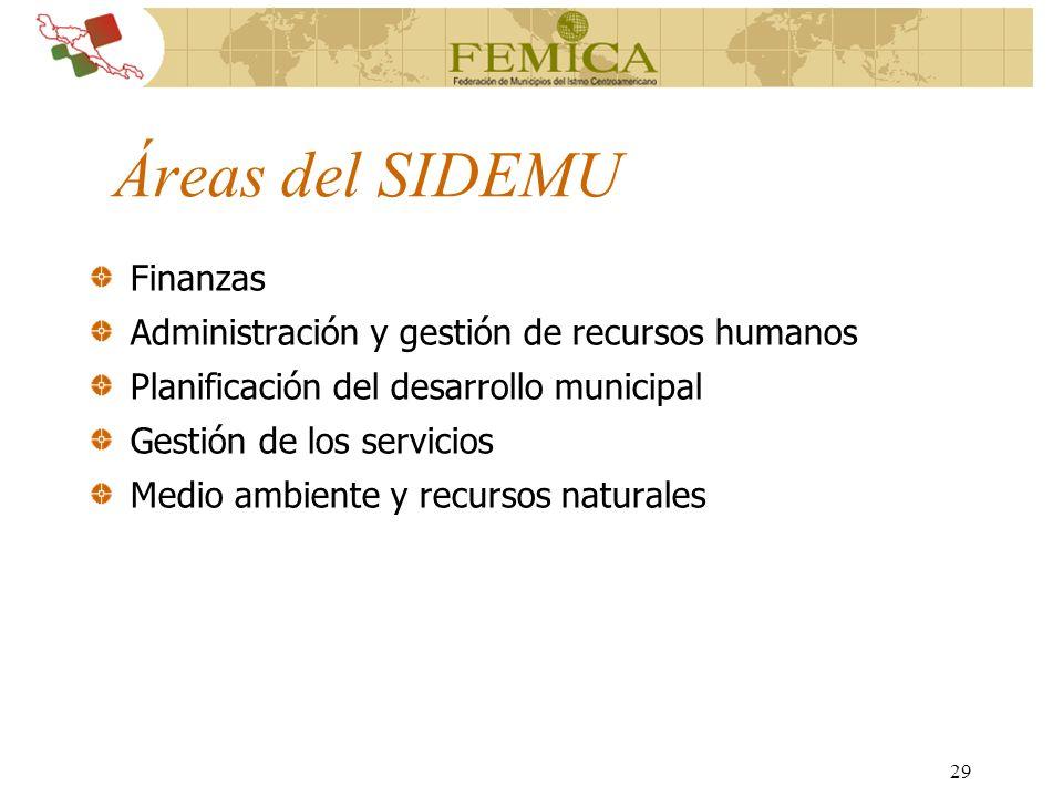 Áreas del SIDEMU Finanzas Administración y gestión de recursos humanos