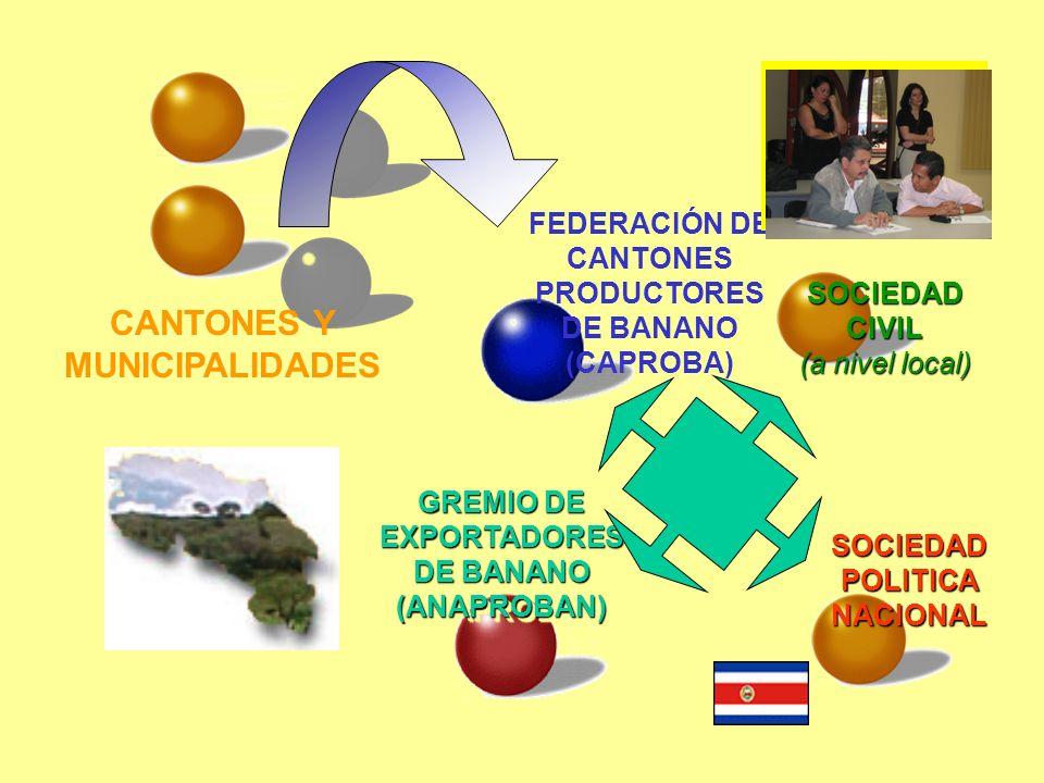 CANTONES Y MUNICIPALIDADES