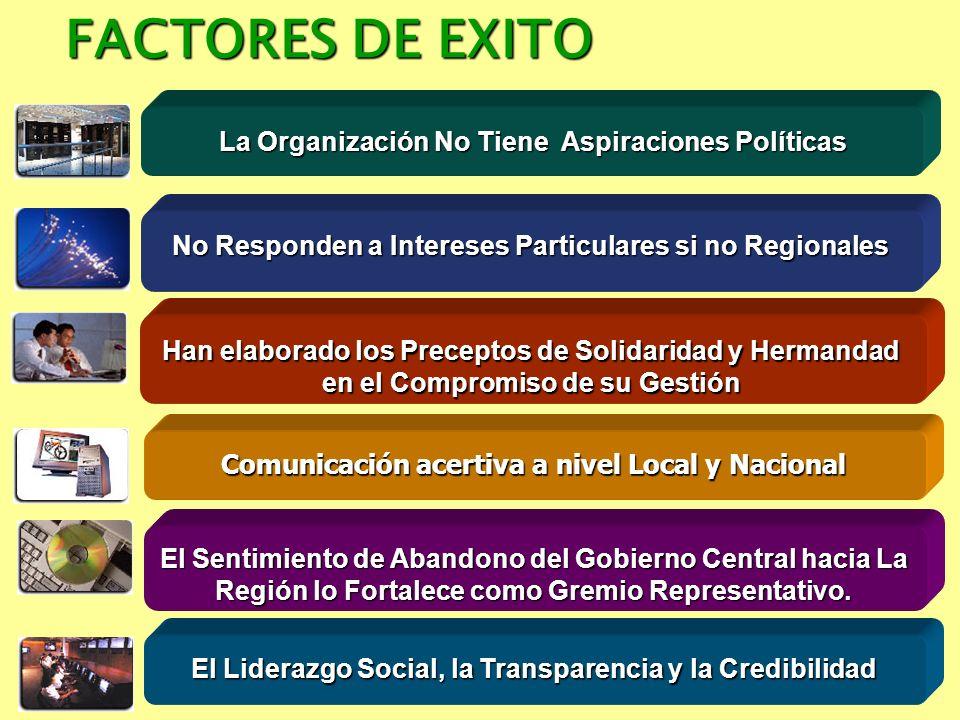 FACTORES DE EXITO La Organización No Tiene Aspiraciones Políticas