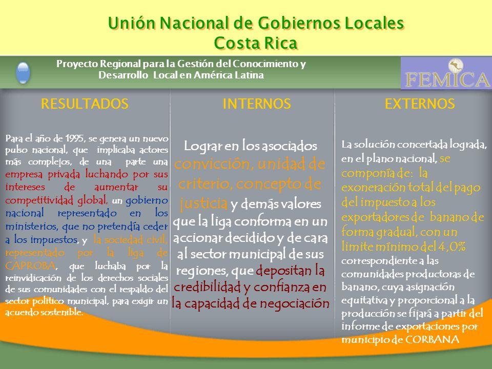 Unión Nacional de Gobiernos Locales