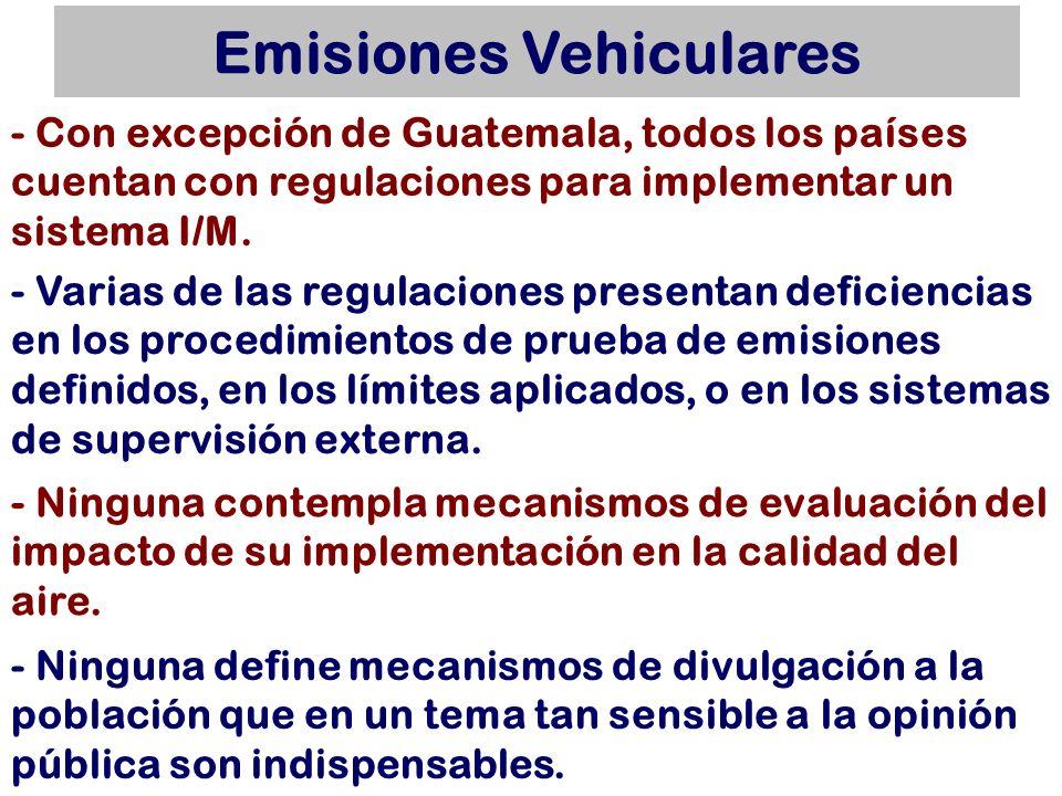 Emisiones Vehiculares