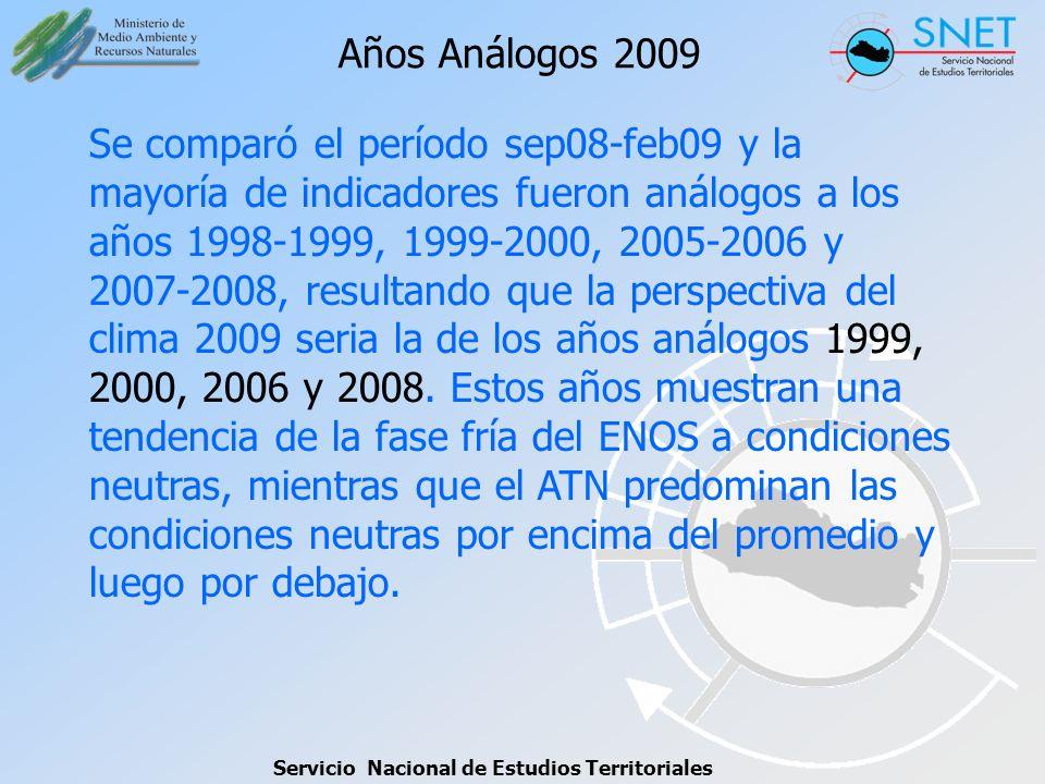 Años Análogos 2009
