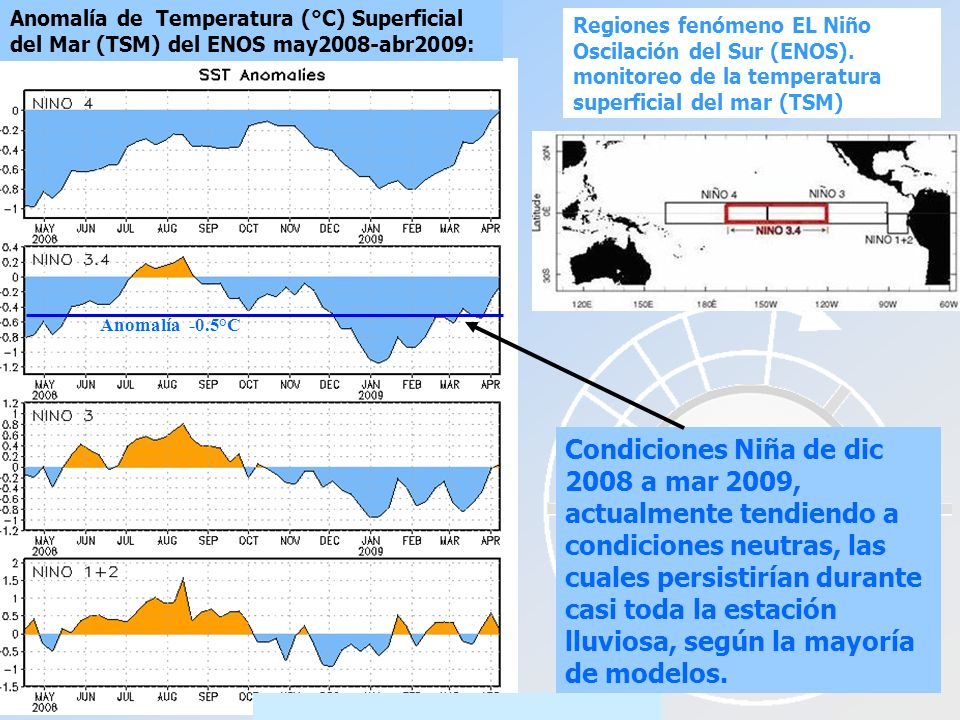 Anomalía de Temperatura (°C) Superficial del Mar (TSM) del ENOS may2008-abr2009: