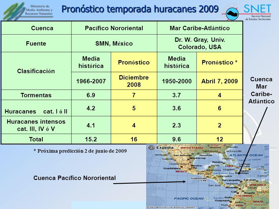 Pronóstico temporada huracanes 2009