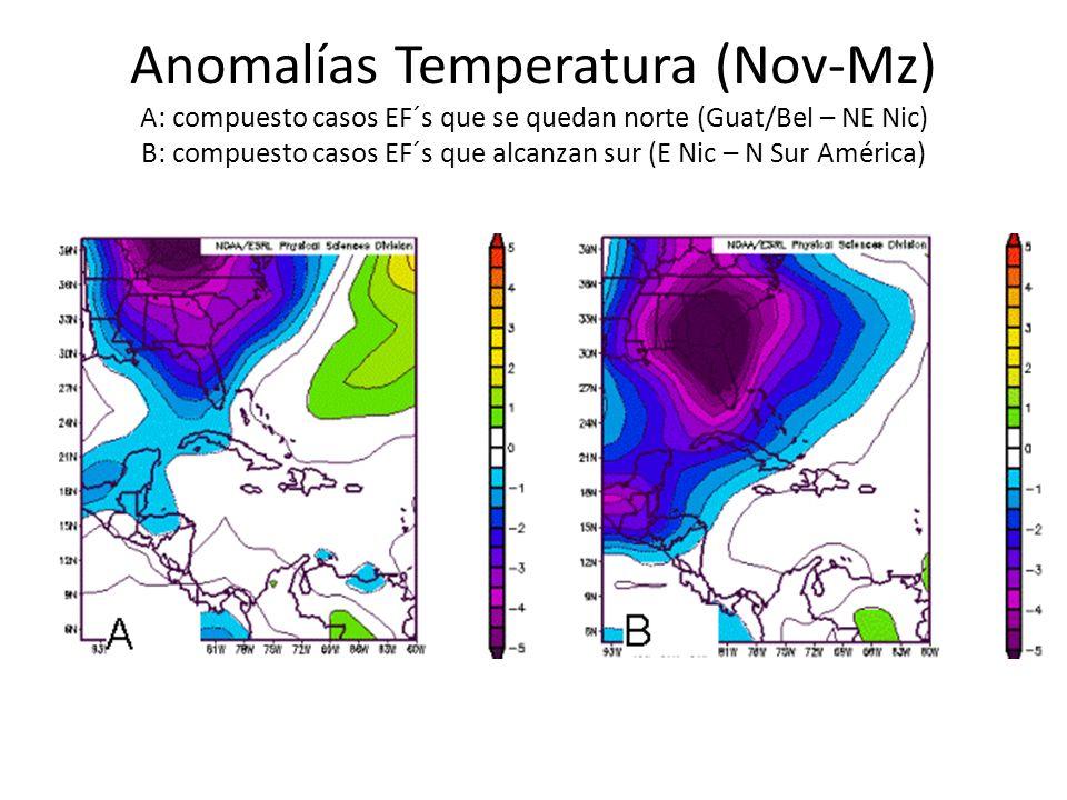 Anomalías Temperatura (Nov-Mz) A: compuesto casos EF´s que se quedan norte (Guat/Bel – NE Nic) B: compuesto casos EF´s que alcanzan sur (E Nic – N Sur América)