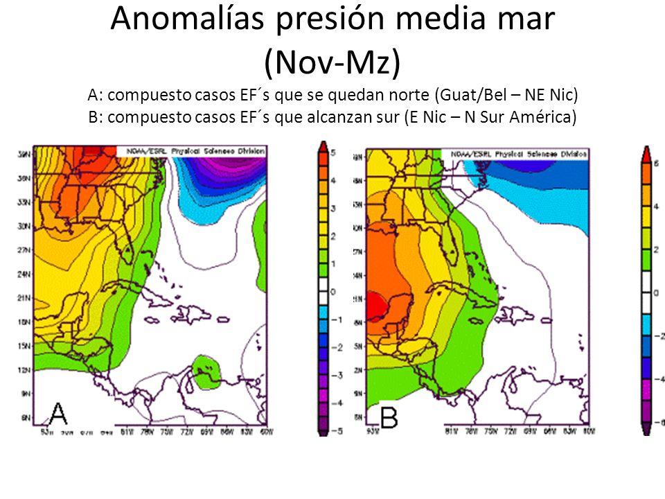 Anomalías presión media mar (Nov-Mz) A: compuesto casos EF´s que se quedan norte (Guat/Bel – NE Nic) B: compuesto casos EF´s que alcanzan sur (E Nic – N Sur América)