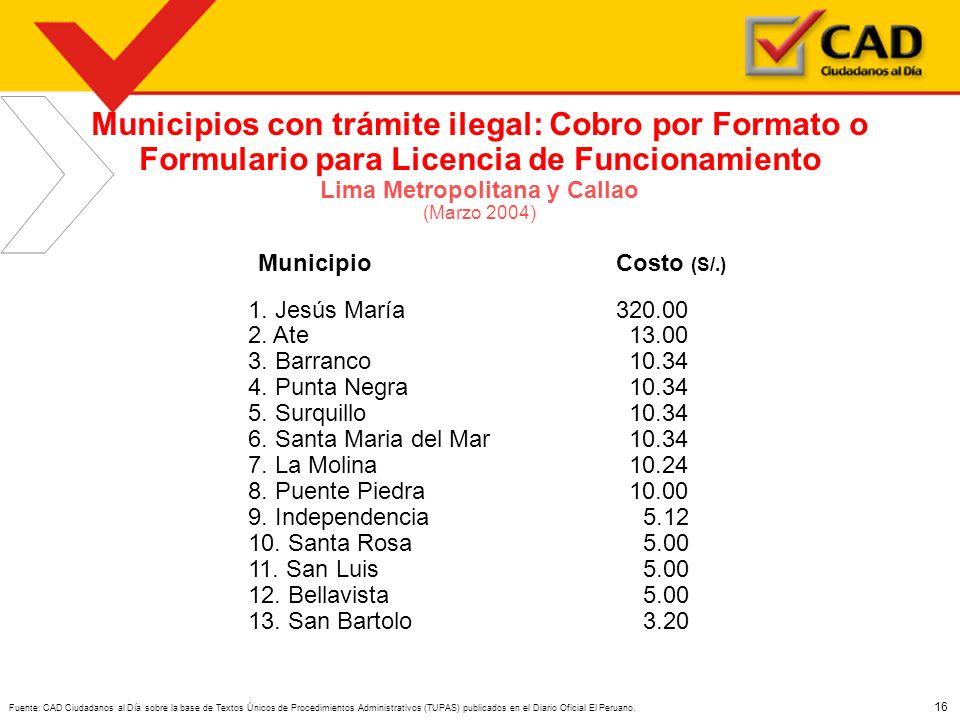 Lima Metropolitana y Callao