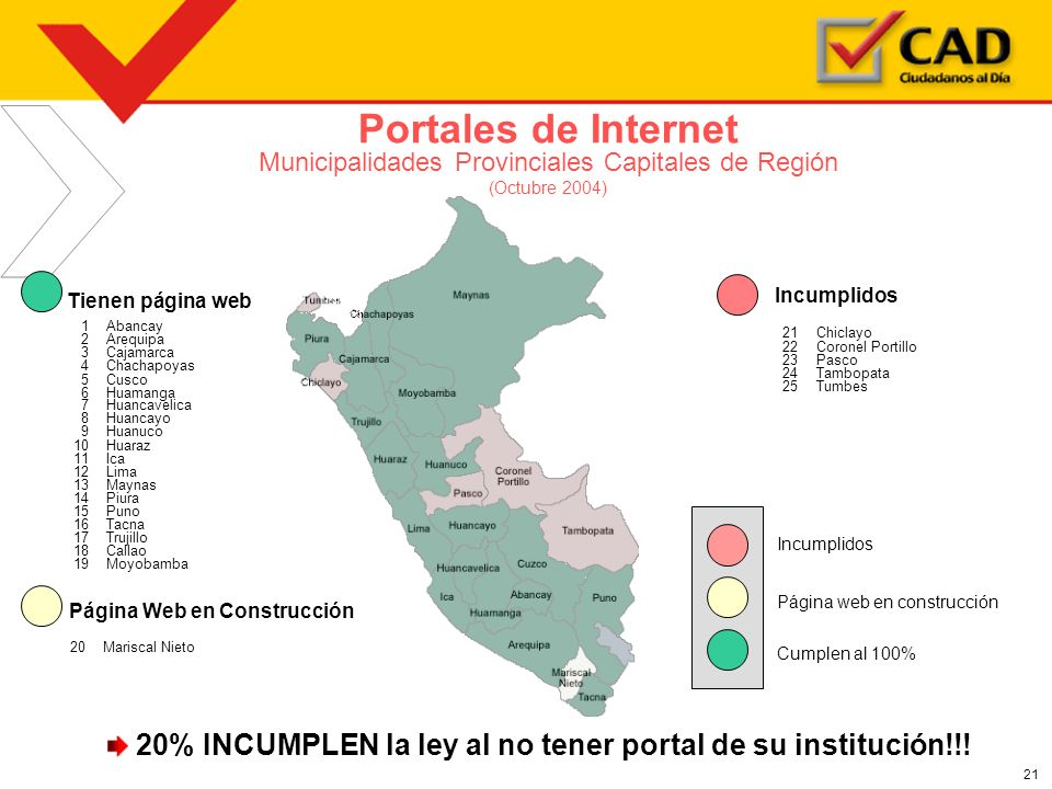 Municipalidades Provinciales Capitales de Región